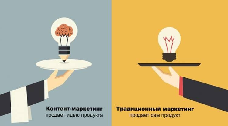Учимся контент-маркетингу